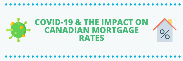 Covid-19 and the impact on canadian mortgage rates blog banner